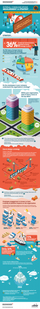 IC_Strategy_And_Measurement_Infographic